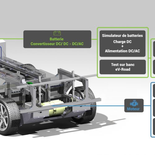 ePowertrain ETS Product Spec