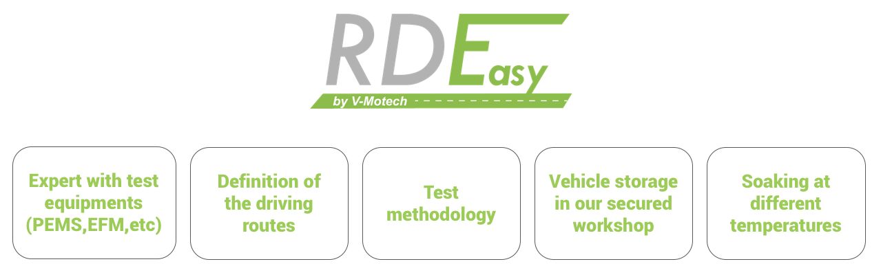 RDE Methodology